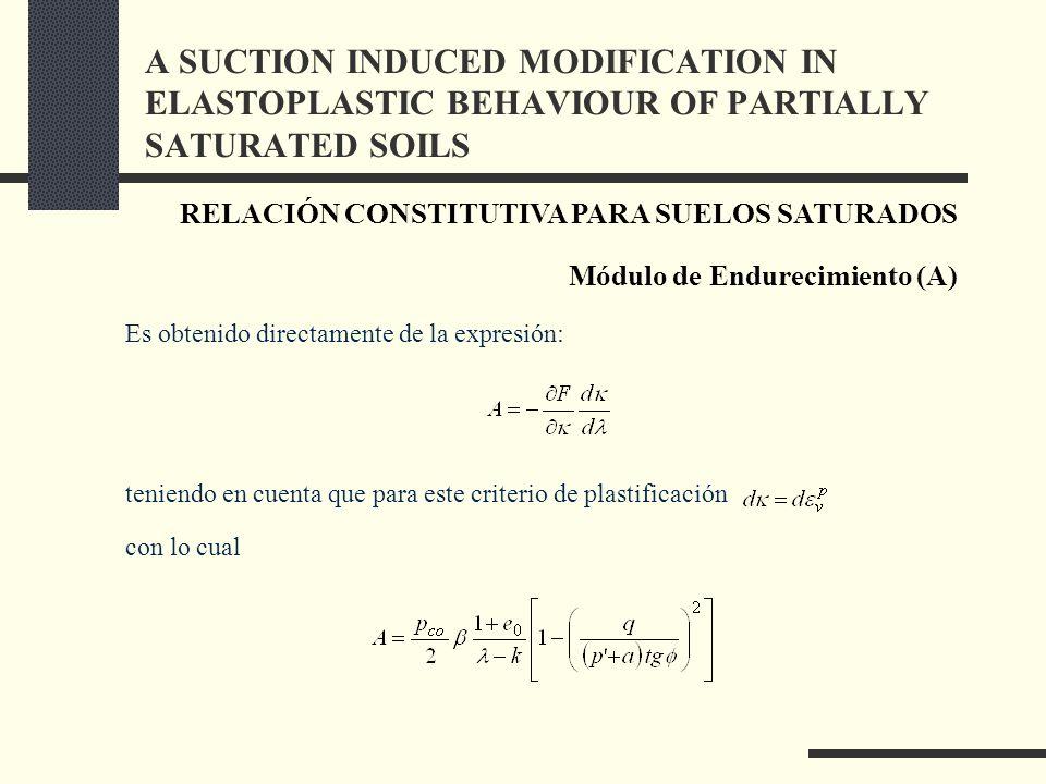 A SUCTION INDUCED MODIFICATION IN ELASTOPLASTIC BEHAVIOUR OF PARTIALLY SATURATED SOILS RELACIÓN CONSTITUTIVA PARA SUELOS SATURADOS Es obtenido directamente de la expresión: teniendo en cuenta que para este criterio de plastificación con lo cual Módulo de Endurecimiento (A)