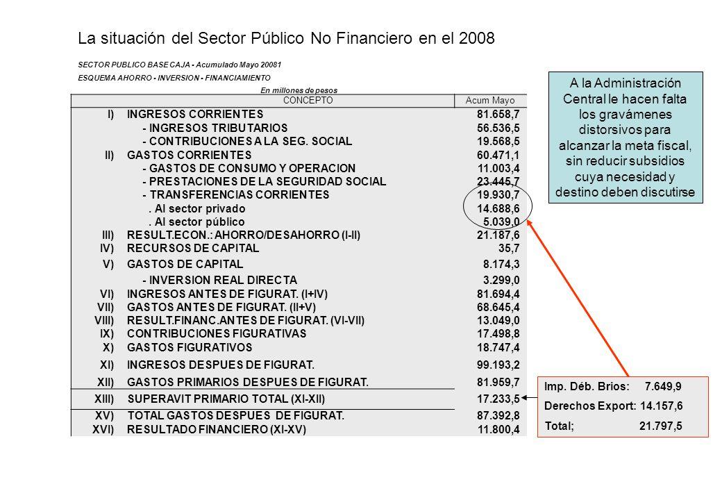 SECTOR PUBLICO BASE CAJA - Acumulado Mayo 20081 ESQUEMA AHORRO - INVERSION - FINANCIAMIENTO En millones de pesos CONCEPTOAcum Mayo I)INGRESOS CORRIENT