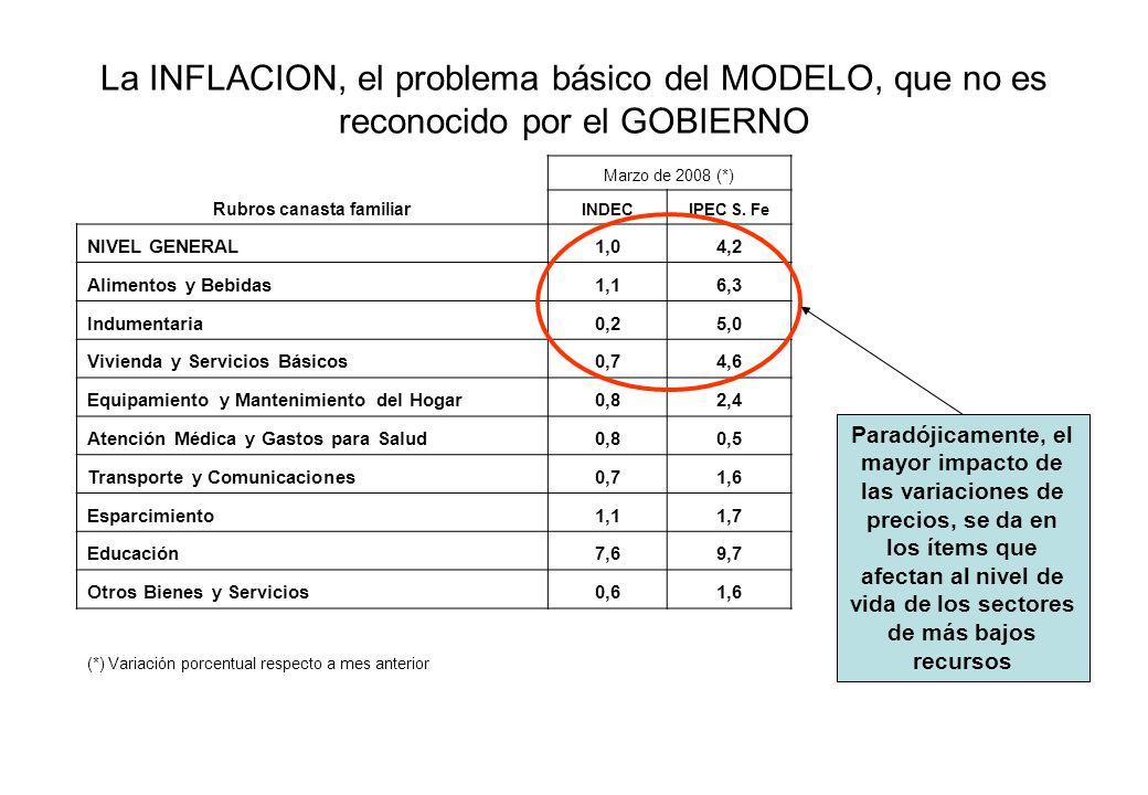 La INFLACION, el problema básico del MODELO, que no es reconocido por el GOBIERNO Rubros canasta familiar Marzo de 2008 (*) INDECIPEC S. Fe NIVEL GENE