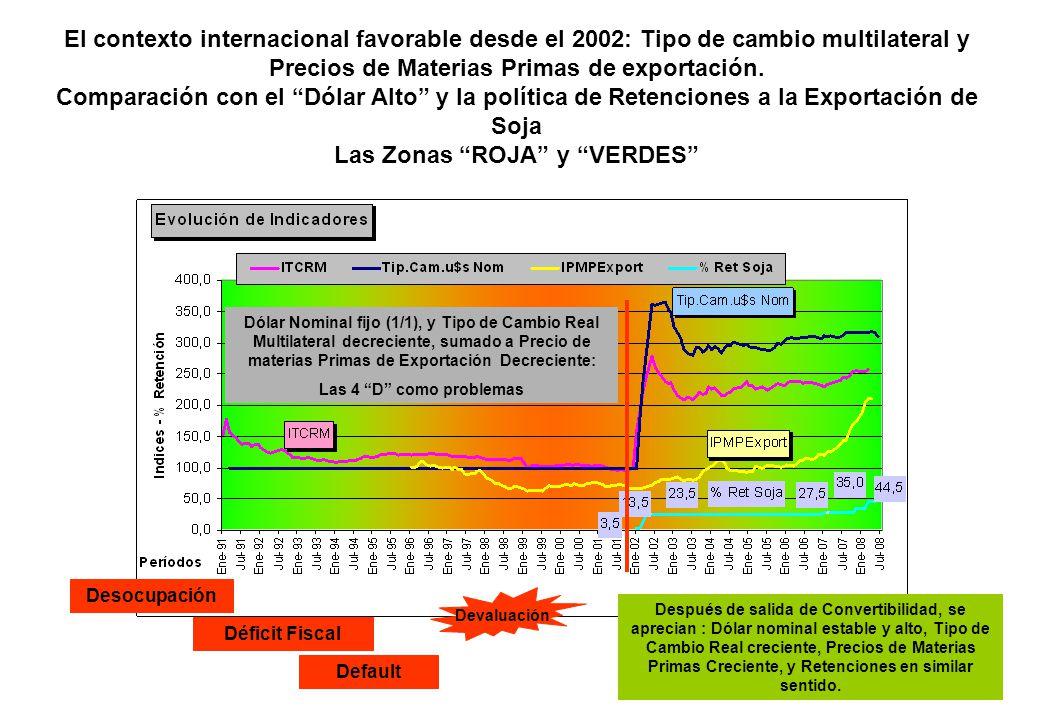 El contexto internacional favorable desde el 2002: Tipo de cambio multilateral y Precios de Materias Primas de exportación. Comparación con el Dólar A