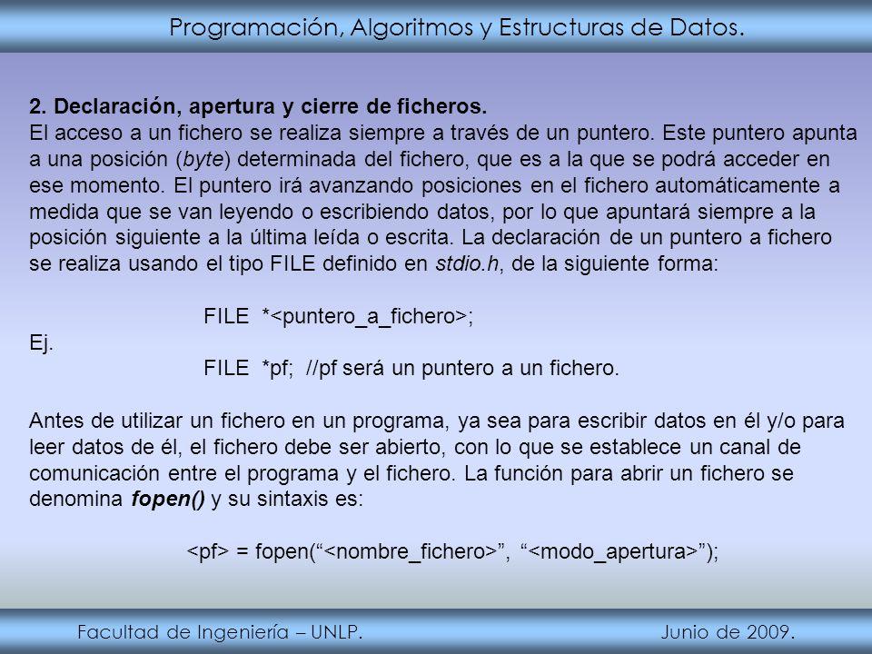 Programación, Algoritmos y Estructuras de Datos. Facultad de Ingeniería – UNLP. Junio de 2009. 2. Declaración, apertura y cierre de ficheros. El acces