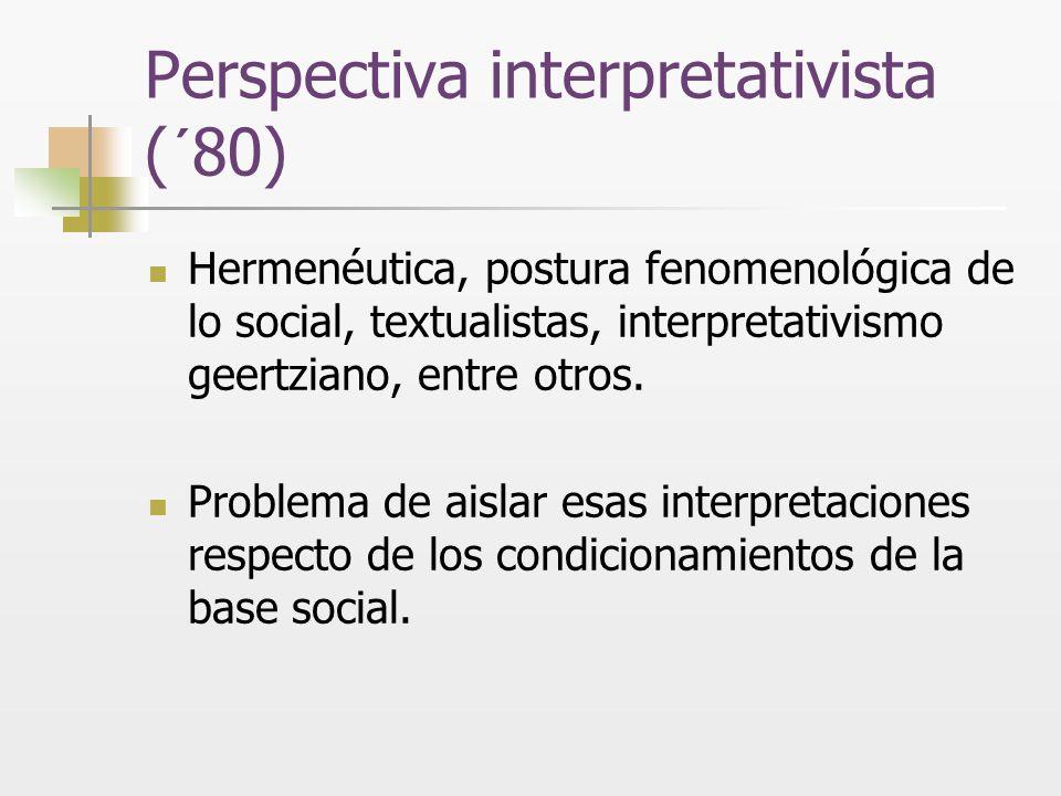Perspectiva interpretativista (´80) Hermenéutica, postura fenomenológica de lo social, textualistas, interpretativismo geertziano, entre otros. Proble