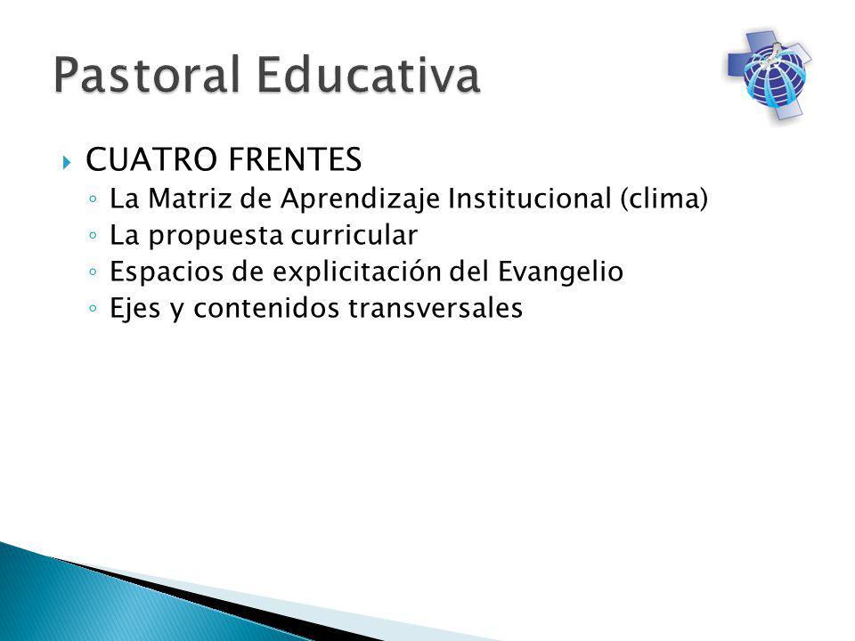 CUATRO FRENTES La Matriz de Aprendizaje Institucional (clima) La propuesta curricular Espacios de explicitación del Evangelio Ejes y contenidos transversales