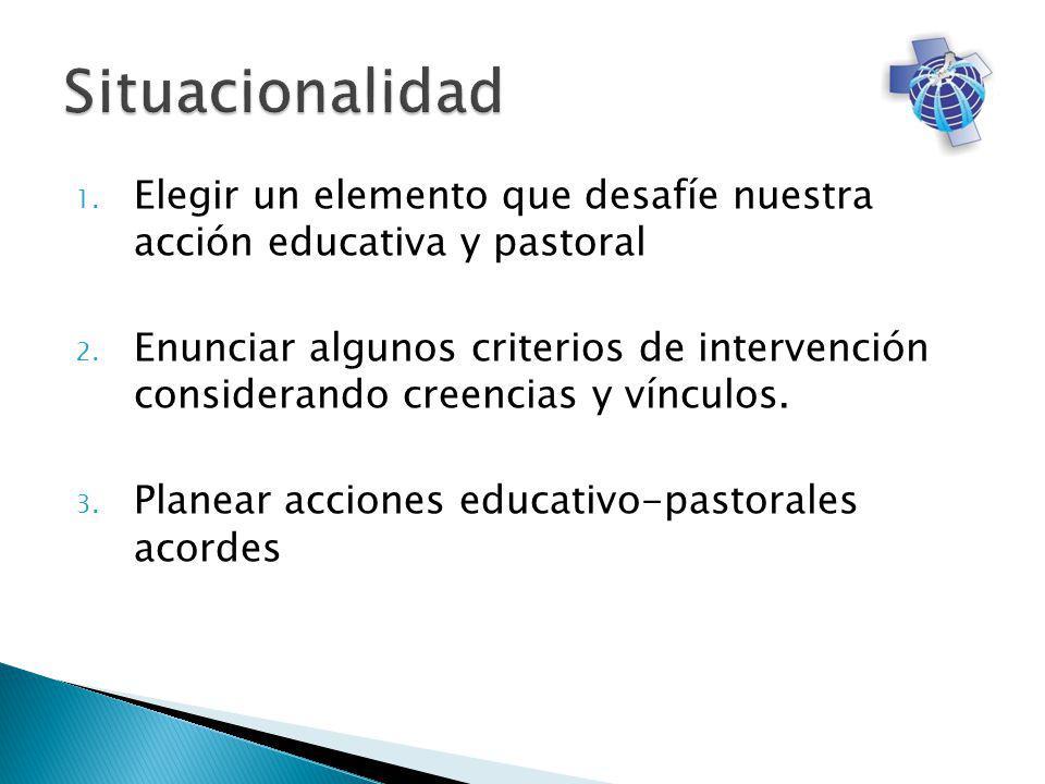 1. Elegir un elemento que desafíe nuestra acción educativa y pastoral 2.