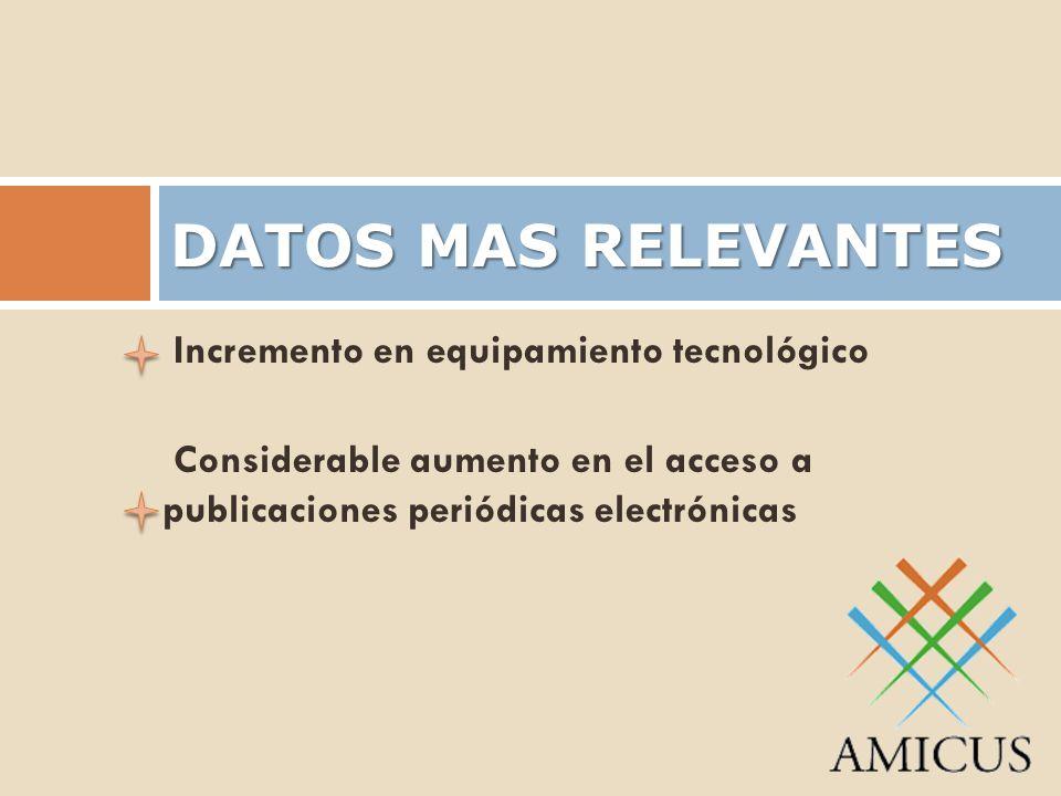DATOS MAS RELEVANTES Incremento en equipamiento tecnológico Considerable aumento en el acceso a publicaciones periódicas electrónicas