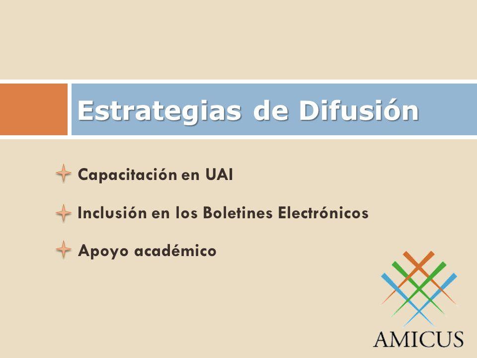 Capacitación en UAI Inclusión en los Boletines Electrónicos Apoyo académico Estrategias de Difusión