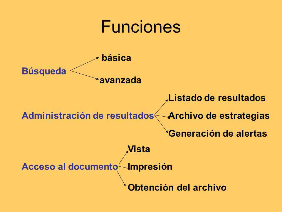 Funciones Búsqueda básica avanzada Administración de resultados Listado de resultados Archivo de estrategias Generación de alertas Acceso al documento Vista Impresión Obtención del archivo