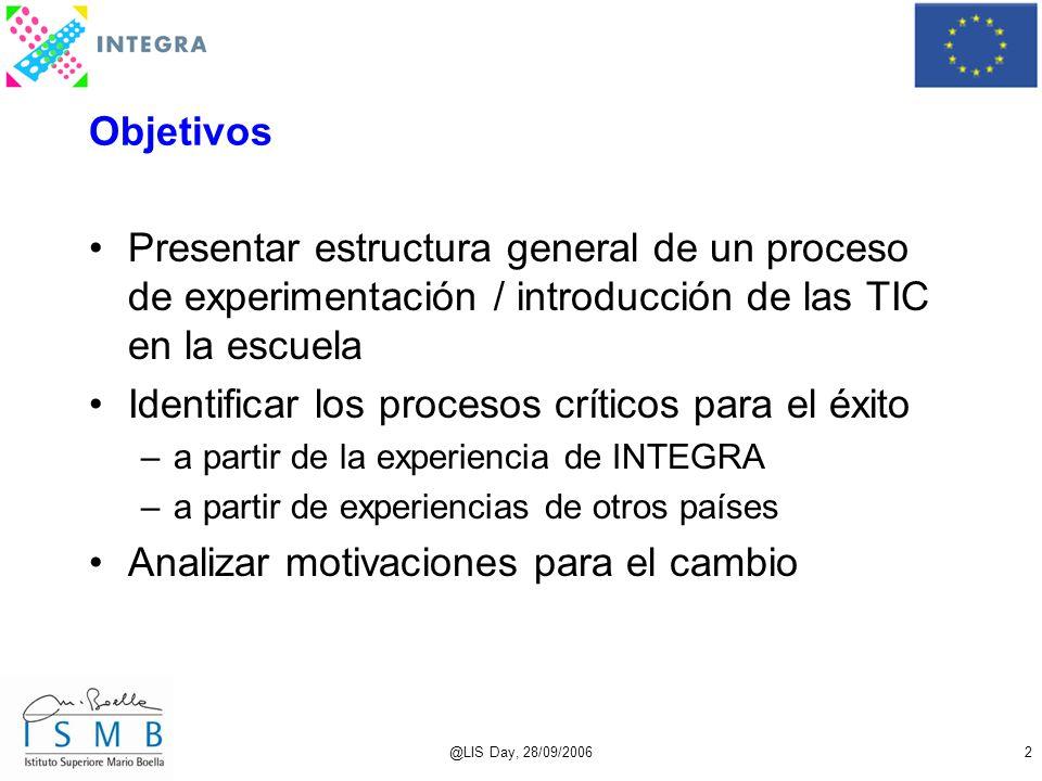 @LIS Day, 28/09/20063 Experien- cias Formación DifusiónCurrículo Capacitación Reflexión Institucionalización Necesidades Proyecto Experimentación Productos, resultados Pares TIEMPOTIEMPO Etapas
