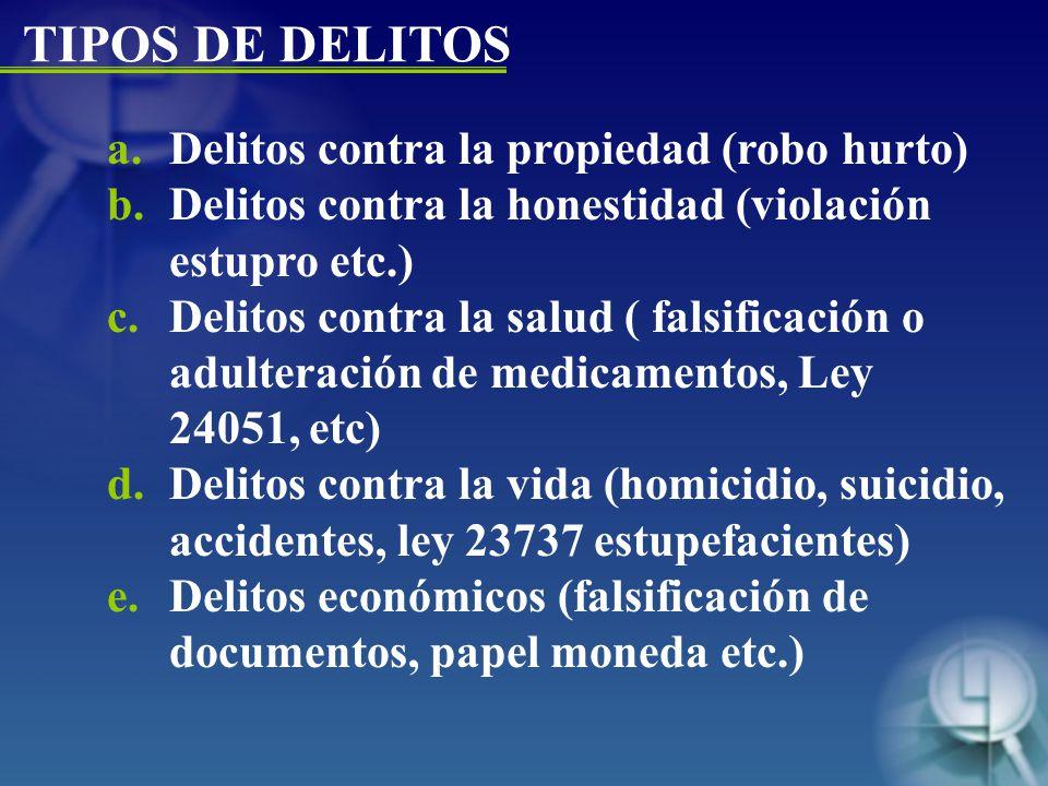 a.Delitos contra la propiedad (robo hurto) b.Delitos contra la honestidad (violación estupro etc.) c.Delitos contra la salud ( falsificación o adulteración de medicamentos, Ley 24051, etc) d.Delitos contra la vida (homicidio, suicidio, accidentes, ley 23737 estupefacientes) e.Delitos económicos (falsificación de documentos, papel moneda etc.) TIPOS DE DELITOS