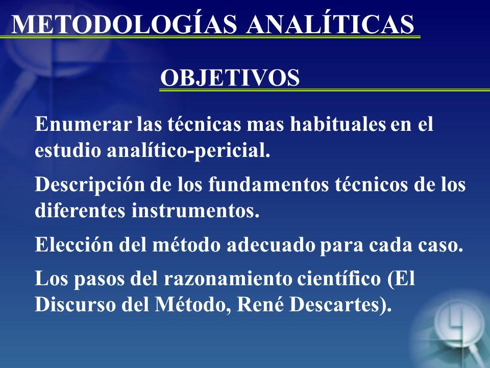 METODOLOGÍAS ANALÍTICAS Enumerar las técnicas mas habituales en el estudio analítico-pericial.