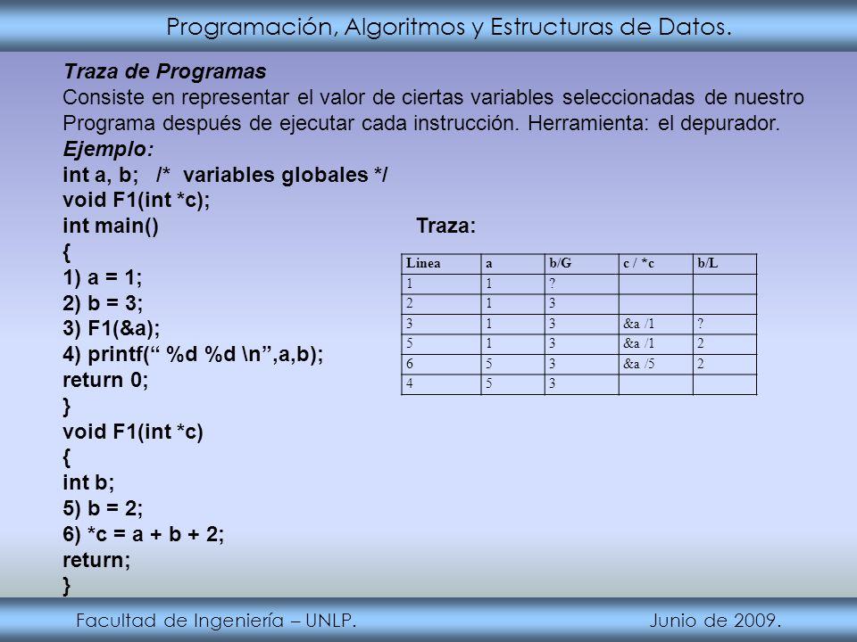 Programación, Algoritmos y Estructuras de Datos. Facultad de Ingeniería – UNLP. Junio de 2009. Traza de Programas Consiste en representar el valor de