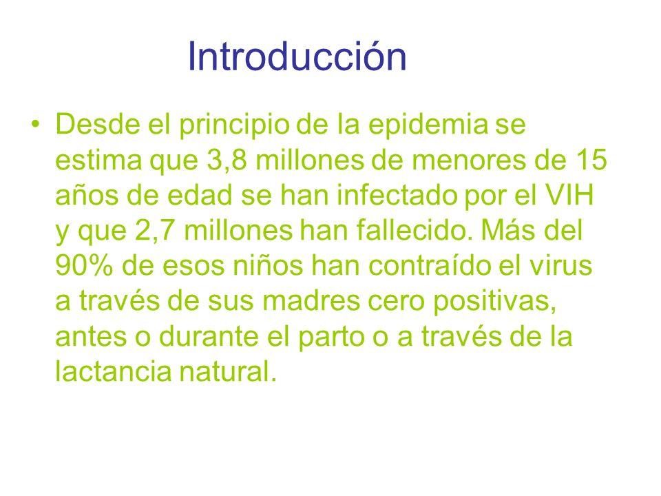 Introducción Desde el principio de la epidemia se estima que 3,8 millones de menores de 15 años de edad se han infectado por el VIH y que 2,7 millones han fallecido.