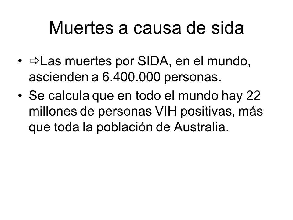 Muertes a causa de sida Las muertes por SIDA, en el mundo, ascienden a 6.400.000 personas.