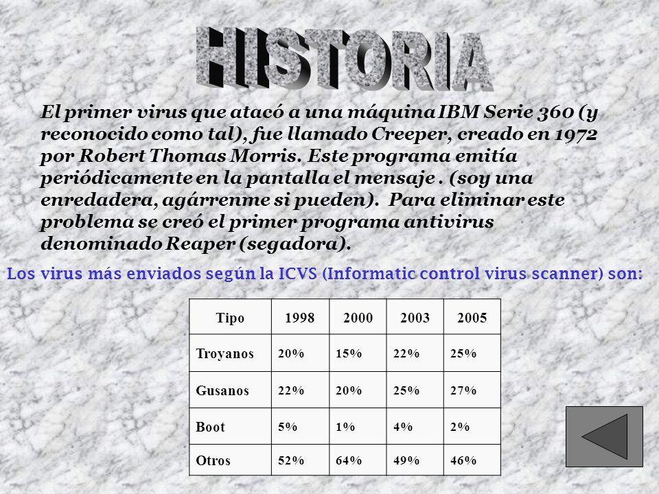 El primer virus que atacó a una máquina IBM Serie 360 (y reconocido como tal), fue llamado Creeper, creado en 1972 por Robert Thomas Morris.