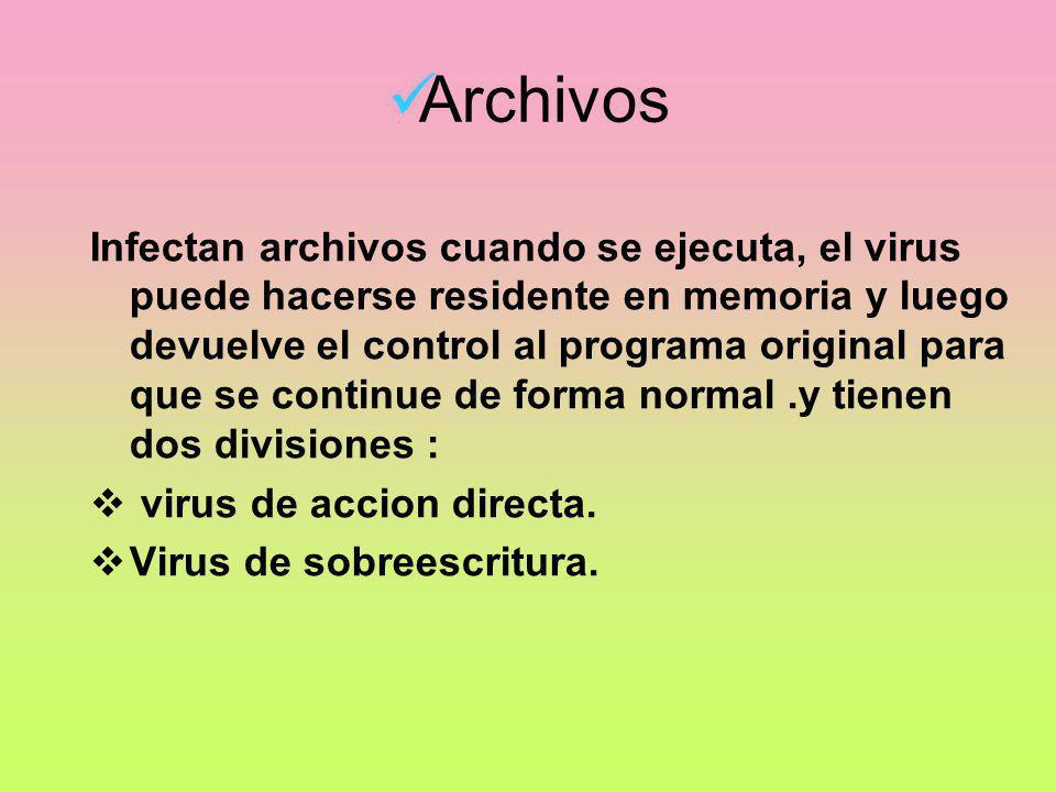 Archivos Infectan archivos cuando se ejecuta, el virus puede hacerse residente en memoria y luego devuelve el control al programa original para que se