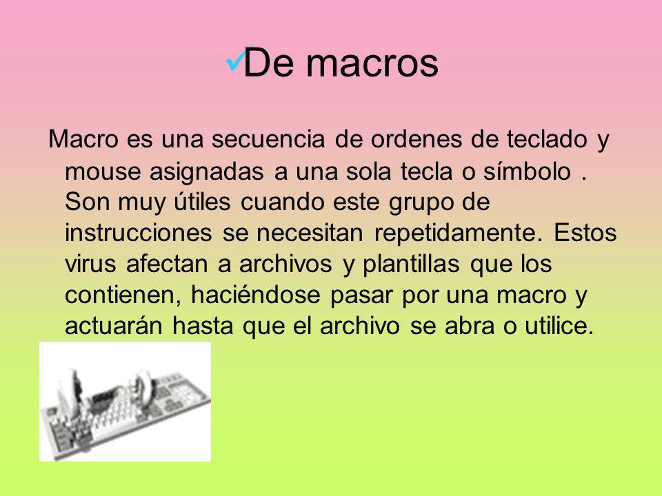 De macros Macro es una secuencia de ordenes de teclado y mouse asignadas a una sola tecla o símbolo. Son muy útiles cuando este grupo de instrucciones