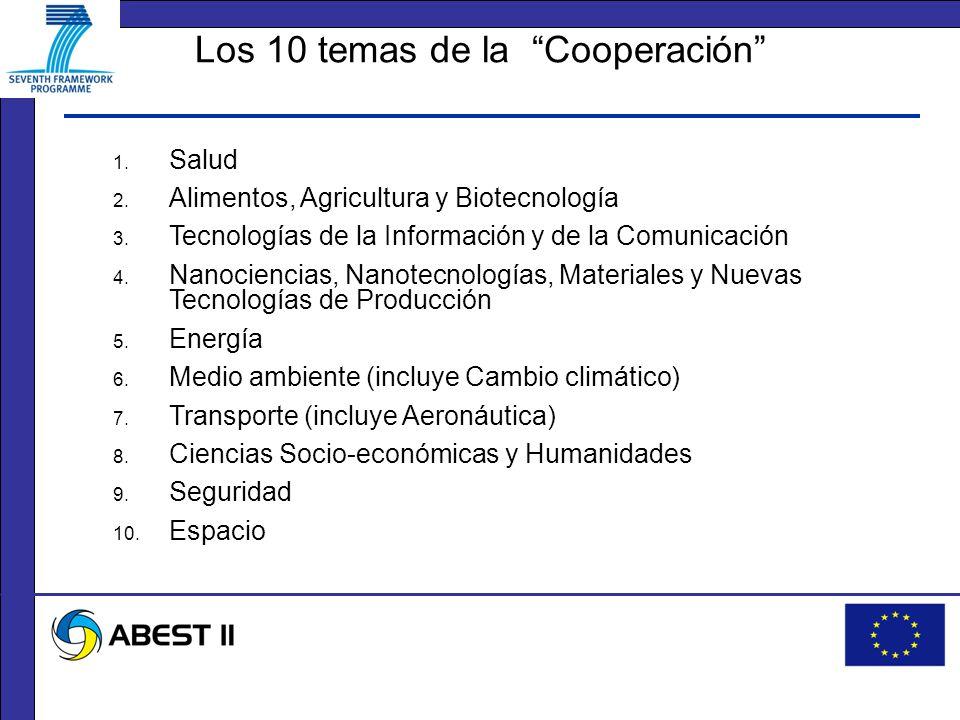 Los 10 temas de la Cooperación 1. Salud 2. Alimentos, Agricultura y Biotecnología 3.