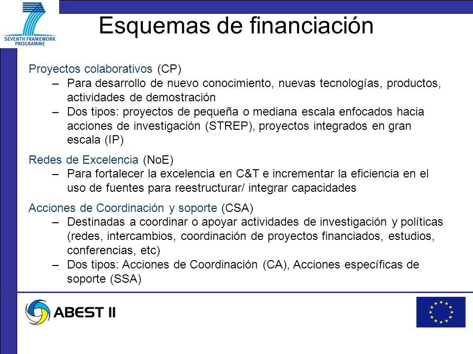 Esquemas de financiación Proyectos colaborativos (CP) –Para desarrollo de nuevo conocimiento, nuevas tecnologías, productos, actividades de demostración –Dos tipos: proyectos de pequeña o mediana escala enfocados hacia acciones de investigación (STREP), proyectos integrados en gran escala (IP) Redes de Excelencia (NoE) –Para fortalecer la excelencia en C&T e incrementar la eficiencia en el uso de fuentes para reestructurar/ integrar capacidades Acciones de Coordinación y soporte (CSA) –Destinadas a coordinar o apoyar actividades de investigación y políticas (redes, intercambios, coordinación de proyectos financiados, estudios, conferencias, etc) –Dos tipos: Acciones de Coordinación (CA), Acciones específicas de soporte (SSA)