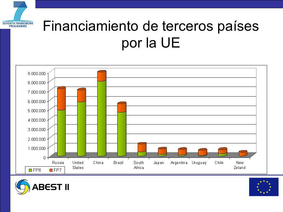 Financiamiento de terceros países por la UE