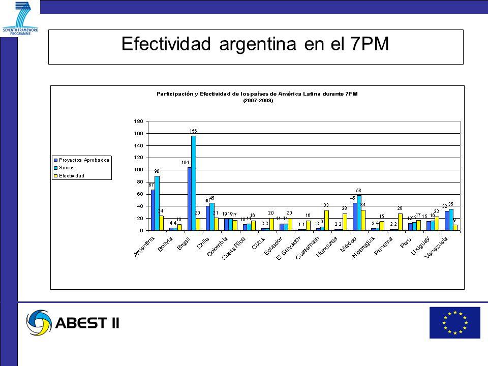 Efectividad argentina en el 7PM