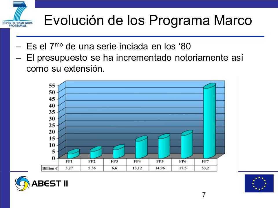 7 Evolución de los Programa Marco –Es el 7 mo de una serie inciada en los 80 –El presupuesto se ha incrementado notoriamente así como su extensión.