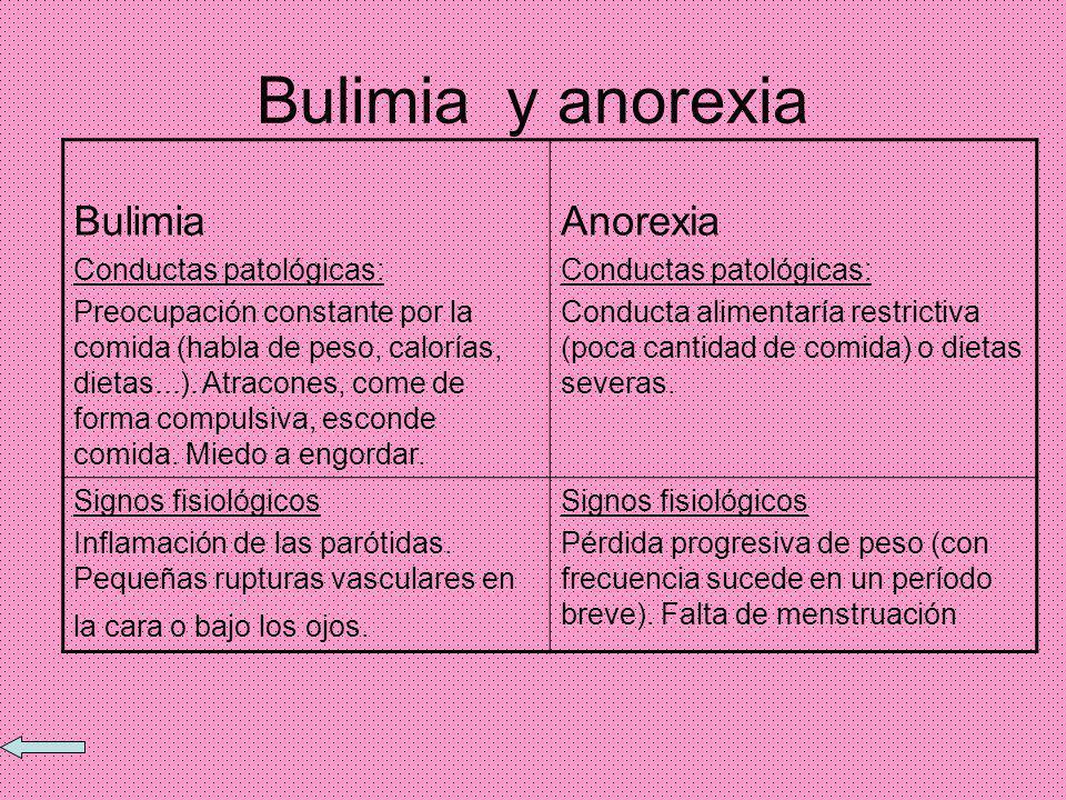 Problemas alrededor del nacimiento En algunas personas con anorexia, se mostró una incidencia alta de problemas durante el embarazo de la madre o desp