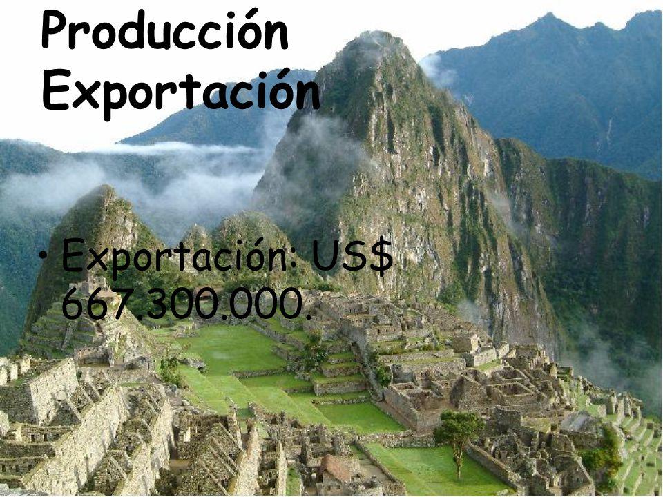 Producción Exportación Exportación: US$ 667.300.000.