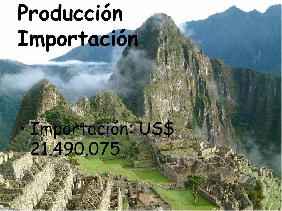 Producción Importación Importación: US$ 21.490.075