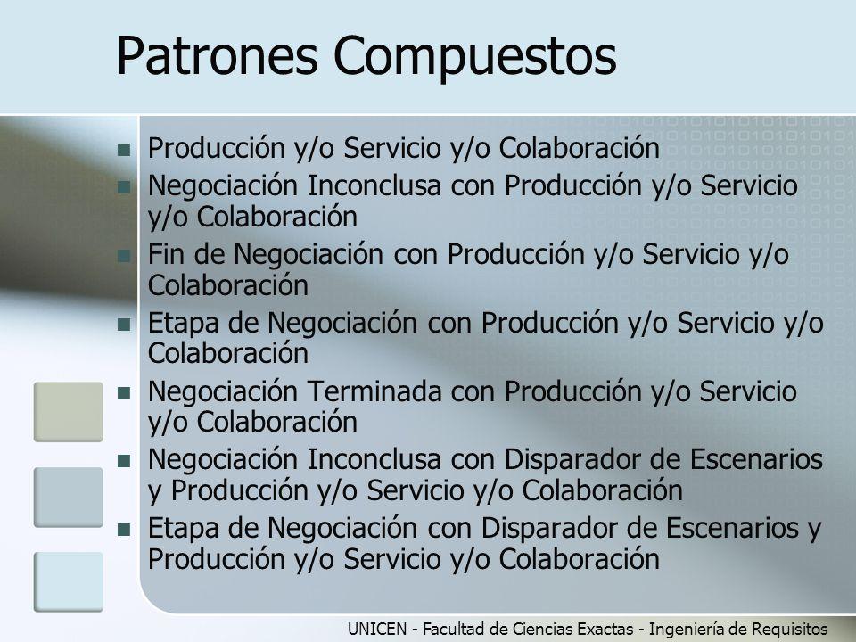 Patrones Compuestos Producción y/o Servicio y/o Colaboración Negociación Inconclusa con Producción y/o Servicio y/o Colaboración Fin de Negociación con Producción y/o Servicio y/o Colaboración Etapa de Negociación con Producción y/o Servicio y/o Colaboración Negociación Terminada con Producción y/o Servicio y/o Colaboración Negociación Inconclusa con Disparador de Escenarios y Producción y/o Servicio y/o Colaboración Etapa de Negociación con Disparador de Escenarios y Producción y/o Servicio y/o Colaboración