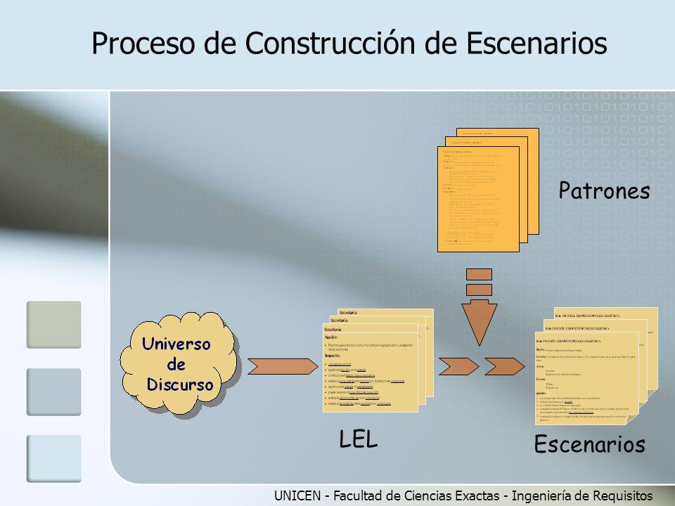UNICEN - Facultad de Ciencias Exactas - Ingeniería de Requisitos Proceso de Construcción de Escenarios Patrones Escenarios LEL