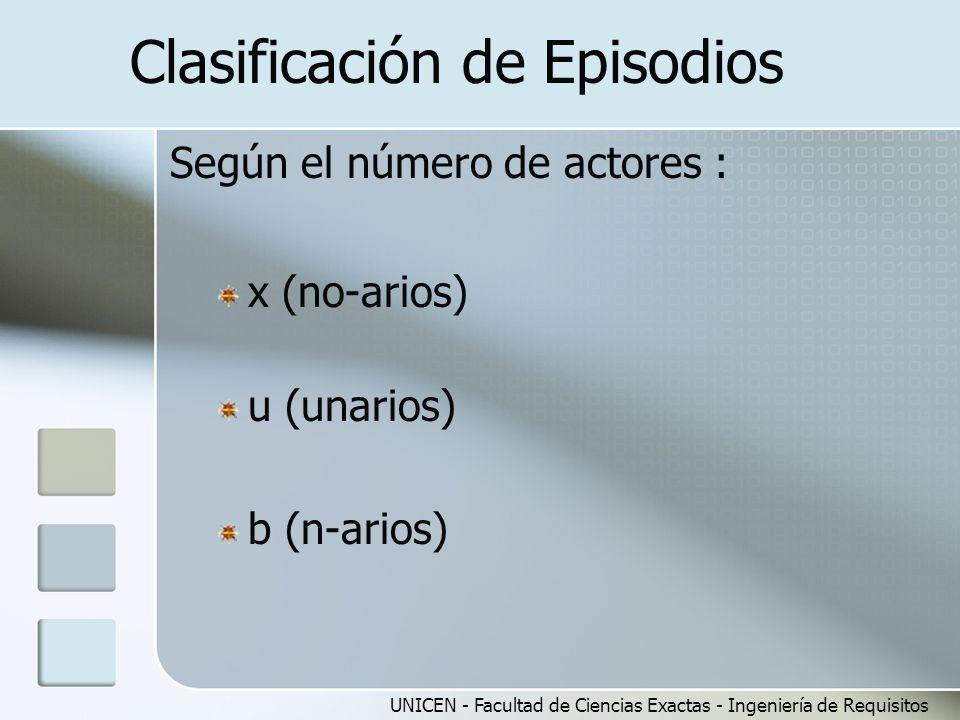 UNICEN - Facultad de Ciencias Exactas - Ingeniería de Requisitos Clasificación de Episodios Según el número de actores : x (no-arios) u (unarios) b (n-arios)