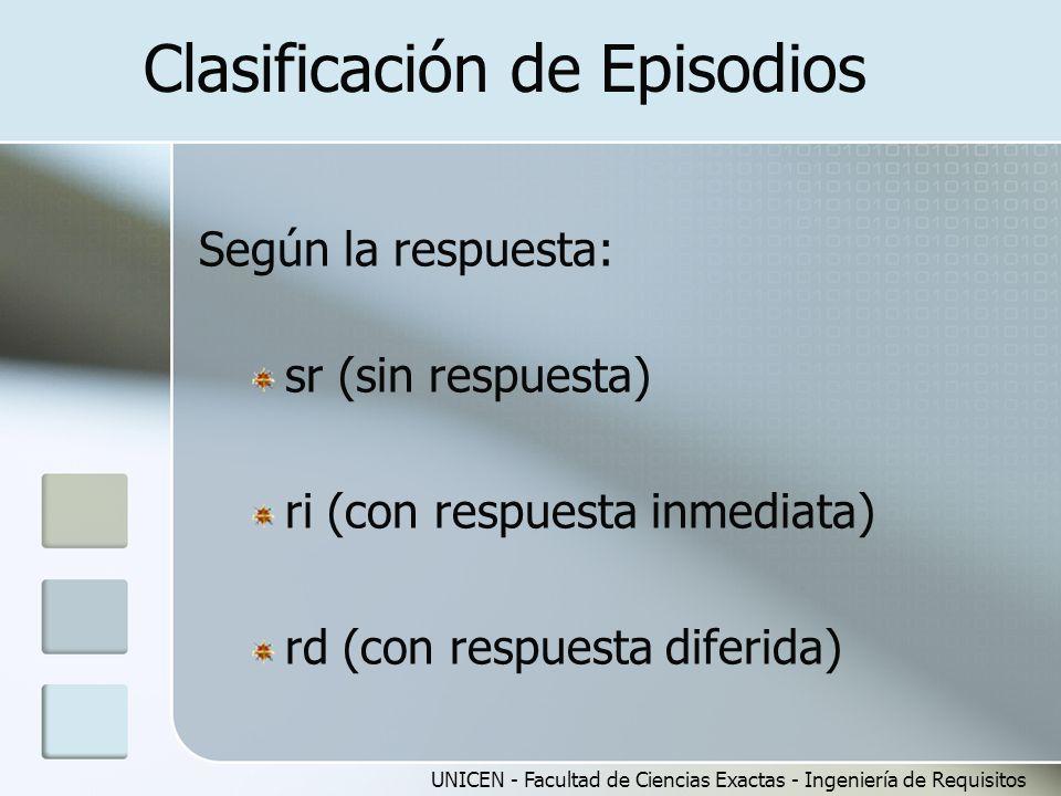 UNICEN - Facultad de Ciencias Exactas - Ingeniería de Requisitos Clasificación de Episodios Según la respuesta: sr (sin respuesta) ri (con respuesta inmediata) rd (con respuesta diferida)