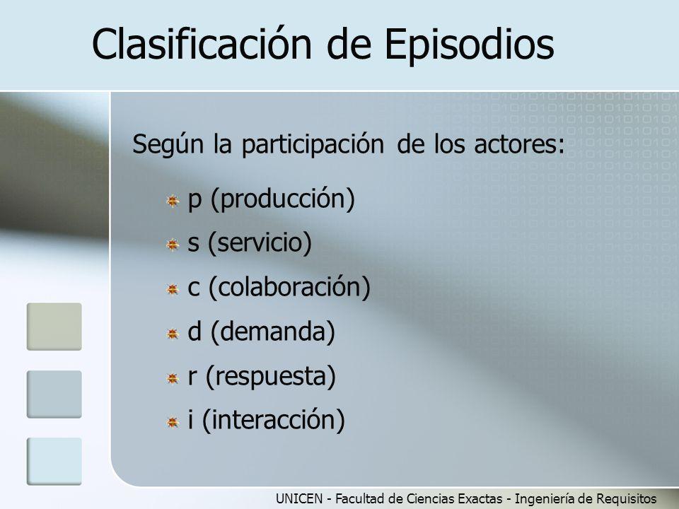 UNICEN - Facultad de Ciencias Exactas - Ingeniería de Requisitos Clasificación de Episodios Según la participación de los actores: p (producción) s (servicio) c (colaboración) d (demanda) r (respuesta) i (interacción)