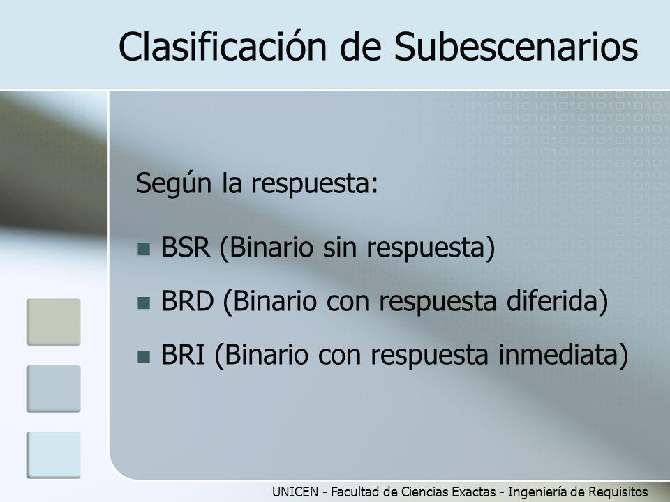 UNICEN - Facultad de Ciencias Exactas - Ingeniería de Requisitos Clasificación de Subescenarios Según la respuesta: BSR (Binario sin respuesta) BRD (Binario con respuesta diferida) BRI (Binario con respuesta inmediata)
