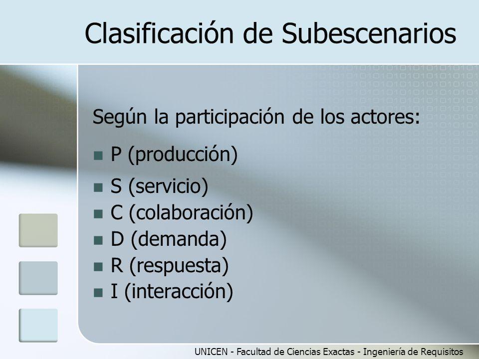 UNICEN - Facultad de Ciencias Exactas - Ingeniería de Requisitos Clasificación de Subescenarios Según la participación de los actores: P (producción) S (servicio) C (colaboración) D (demanda) R (respuesta) I (interacción)