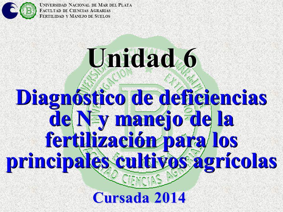 U NIVERSIDAD N ACIONAL DE M AR DEL P LATA F ACULTAD DE C IENCIAS A GRARIAS F ERTILIDAD Y M ANEJO DE S UELOS Requerimientos de N en planta para producir 1 Mg de grano y su distribución en grano y residuos.