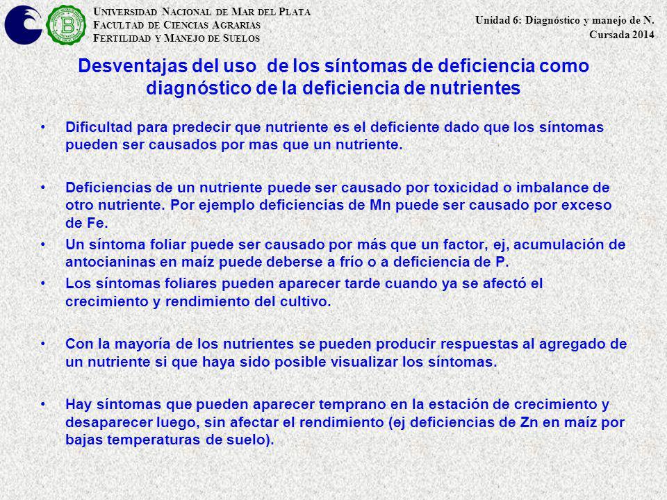 Desventajas del uso de los síntomas de deficiencia como diagnóstico de la deficiencia de nutrientes Dificultad para predecir que nutriente es el defic