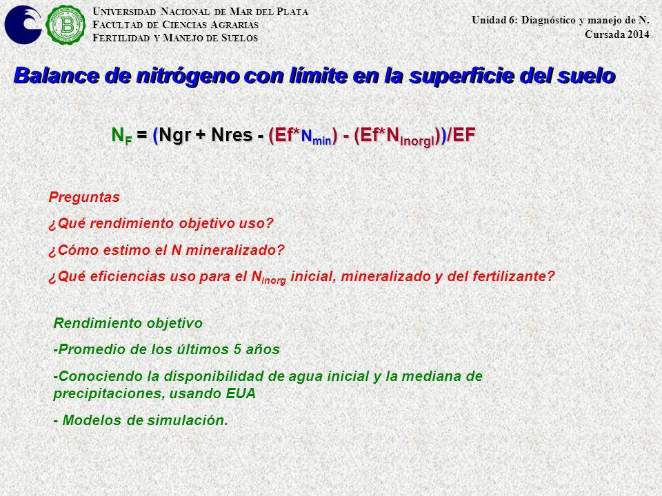 Balance de nitrógeno con límite en la superficie del suelo N F = (Ngr + Nres - (Ef* N min ) - (Ef*N InorgI ))/EF Preguntas ¿Qué rendimiento objetivo u