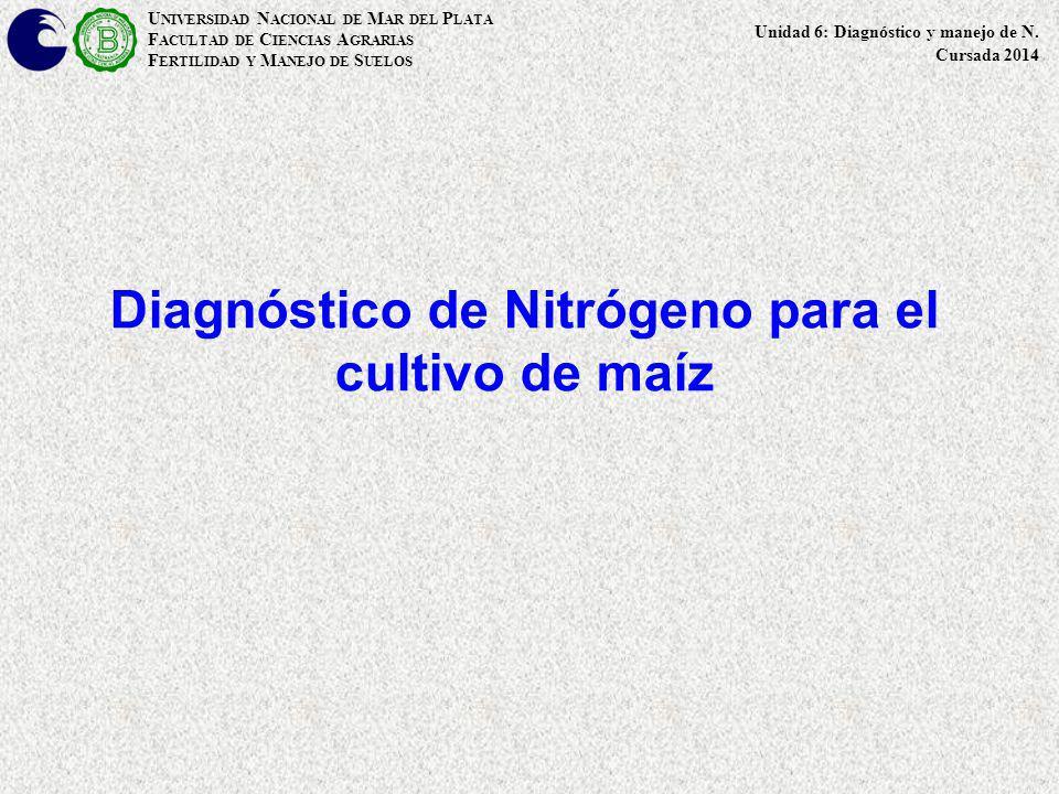 Diagnóstico de Nitrógeno para el cultivo de maíz U NIVERSIDAD N ACIONAL DE M AR DEL P LATA F ACULTAD DE C IENCIAS A GRARIAS F ERTILIDAD Y M ANEJO DE S