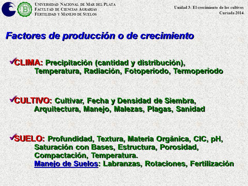 U NIVERSIDAD N ACIONAL DE M AR DEL P LATA F ACULTAD DE C IENCIAS A GRARIAS F ERTILIDAD Y M ANEJO DE S UELOS Unidad 3: El crecimiento de los cultivos Cursada 2014