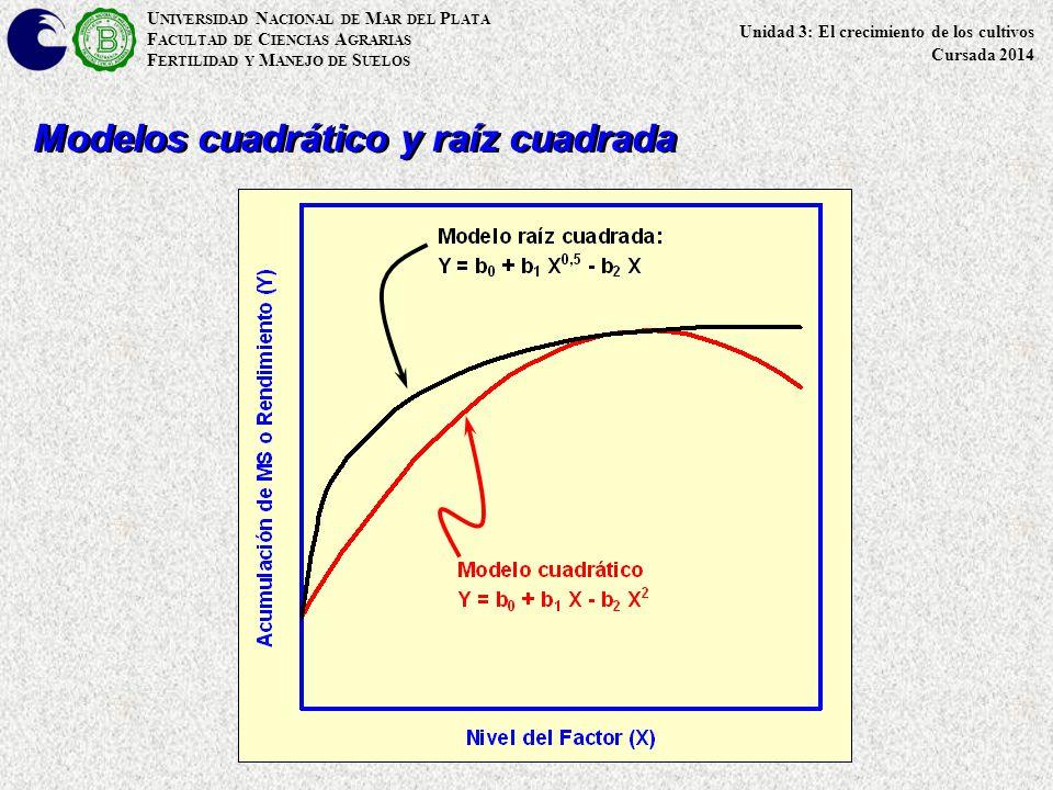 U NIVERSIDAD N ACIONAL DE M AR DEL P LATA F ACULTAD DE C IENCIAS A GRARIAS F ERTILIDAD Y M ANEJO DE S UELOS Modelo de Mitscherlich (exponencial) A AB Testigo = A – AB = = A (1-B) Unidad 3: El crecimiento de los cultivos Cursada 2014