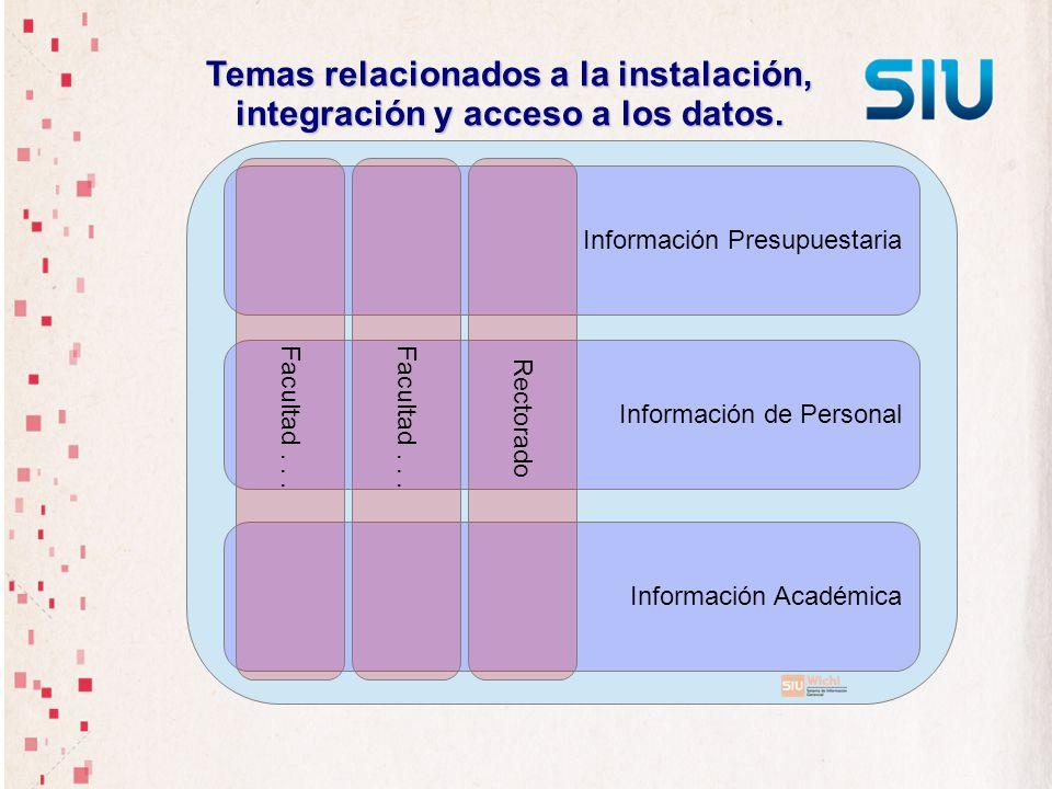 Temas relacionados a la instalación, integración y acceso a los datos. Información Presupuestaria Información de Personal Información Académica Facult