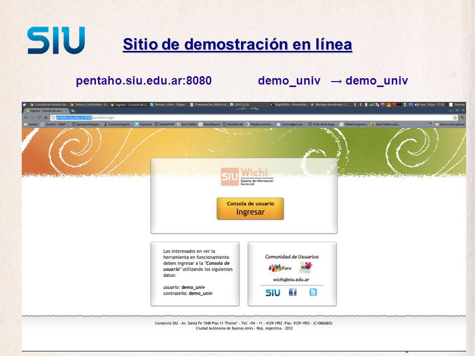 Sitio de demostración en línea pentaho.siu.edu.ar:8080 demo_univ demo_univ