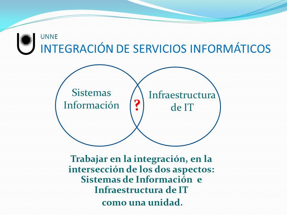 UNNE INTEGRACIÓN DE SERVICIOS INFORMÁTICOS Trabajar en la integración, en la intersección de los dos aspectos: Sistemas de Información e Infraestructura de IT como una unidad.