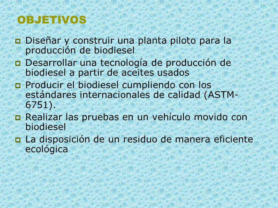 OBJETIVOS Diseñar y construir una planta piloto para la producción de biodiesel Desarrollar una tecnología de producción de biodiesel a partir de aceites usados Producir el biodiesel cumpliendo con los estándares internacionales de calidad (ASTM- 6751).