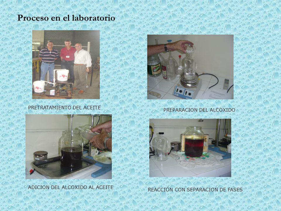 Proceso en el laboratorio PREPARACION DEL ALCOXIDO PRETRATAMIENTO DEL ACEITE ADICION DEL ALCOXIDO AL ACEITE REACCIÓN CON SEPARACION DE FASES