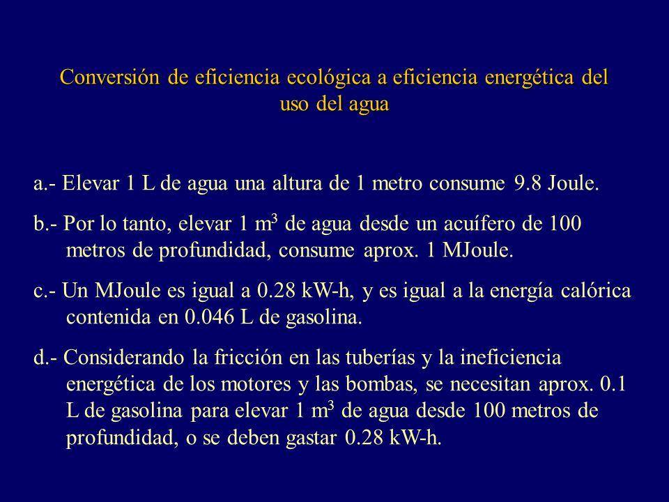 Conversión de eficiencia ecológica a eficiencia energética del uso del agua a.- Elevar 1 L de agua una altura de 1 metro consume 9.8 Joule.