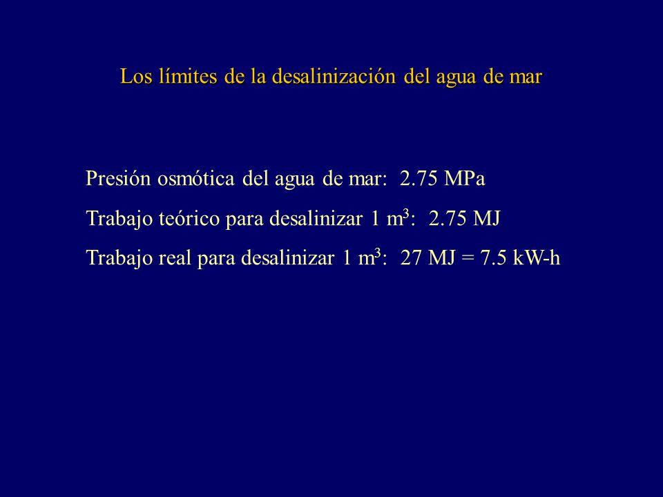 Los límites de la desalinización del agua de mar Presión osmótica del agua de mar: 2.75 MPa Trabajo teórico para desalinizar 1 m 3 : 2.75 MJ Trabajo real para desalinizar 1 m 3 : 27 MJ = 7.5 kW-h