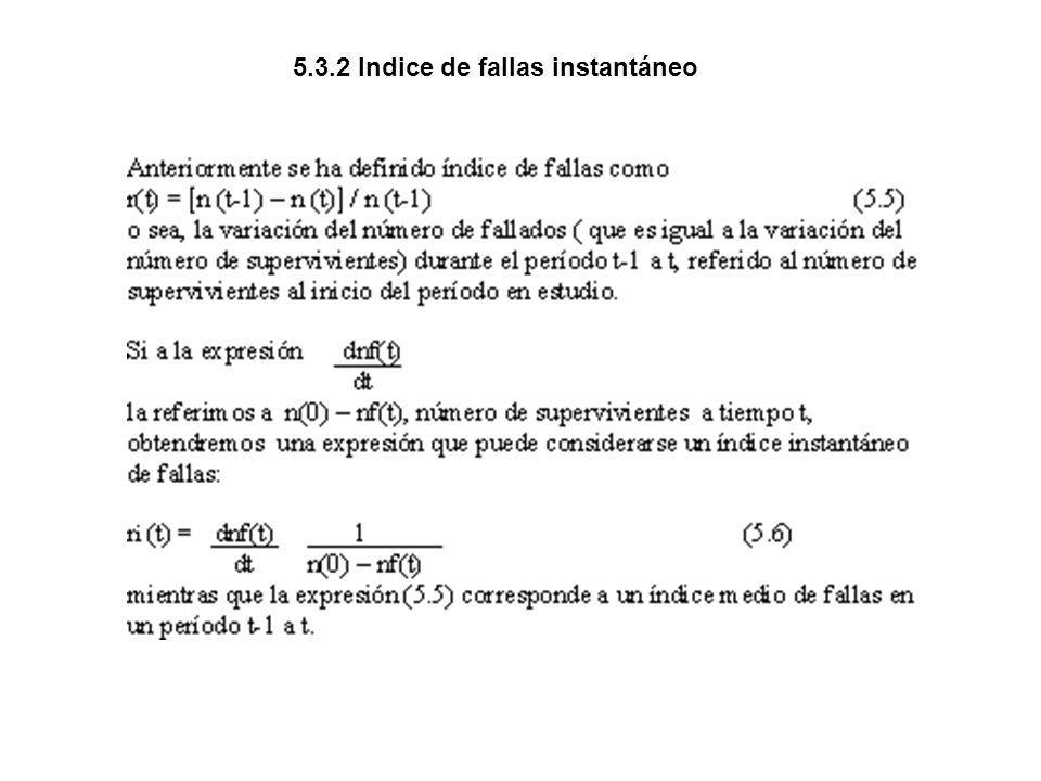 5.3.2 Indice de fallas instantáneo