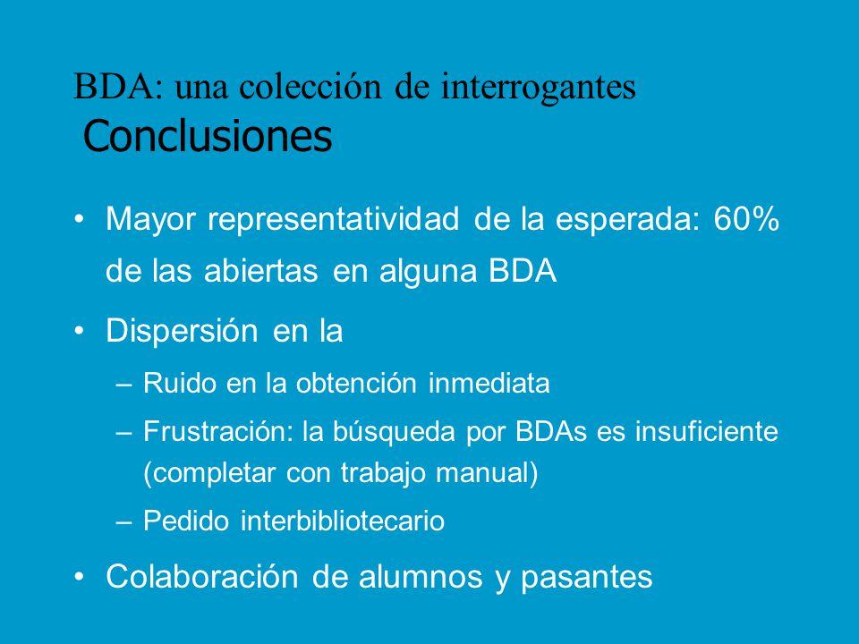 BDA: una colección de interrogantes Conclusiones Mayor representatividad de la esperada: 60% de las abiertas en alguna BDA Dispersión en la búsqueda –